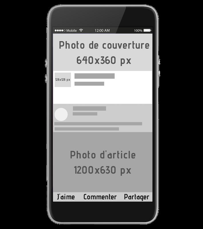Schéma des tailles de photos sur Facebook sur smartphone 2019